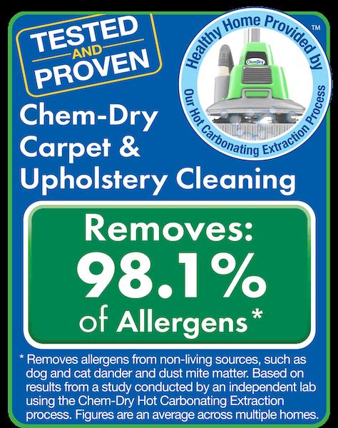 Chem-Dry-Allergen-Removal-Study